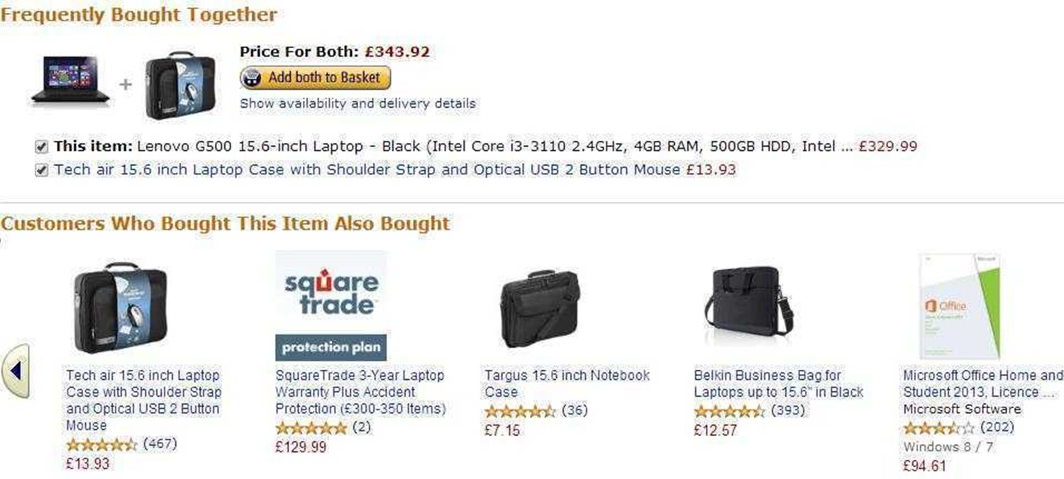 Amazon Website 2014