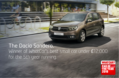 The Dacia Sandero wins best small car under £12k for the 5th year running!