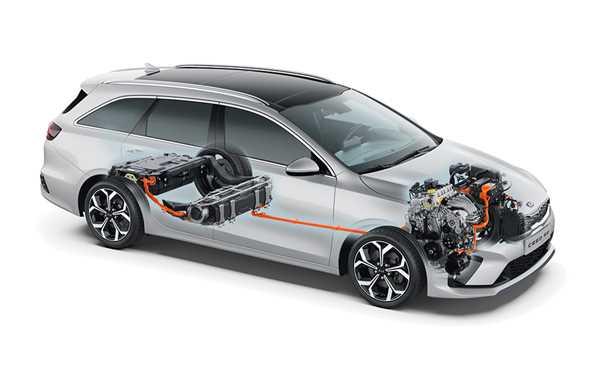 Ceed Sportswagon Plug-In Hybrid